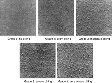 Fabric testing for pilling grades