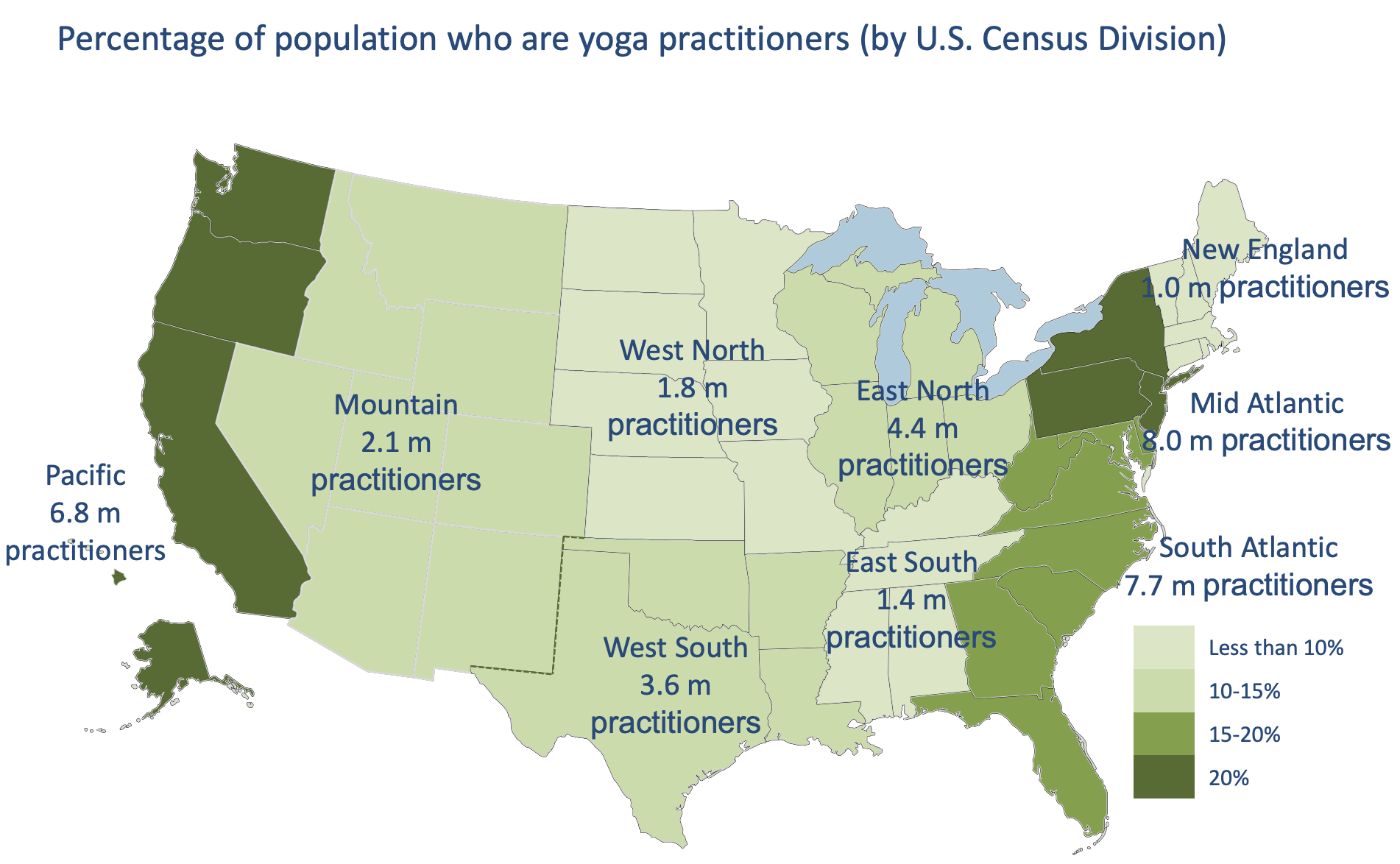 spread of yoga across different states and regions