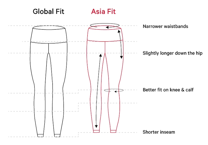 lululemon Womens Asia Fit Differences